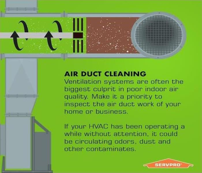 green infographic about HVAC cleaning